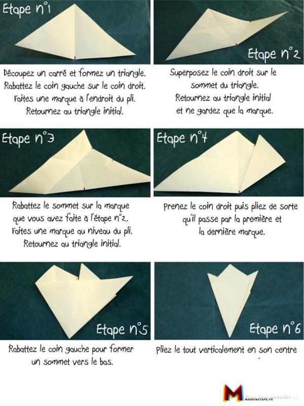 Paquet cadeau en dentelle florentine masking tape et papier cadeau - Pliage papier cadeau ...